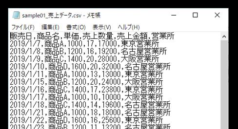 CSVデータファイル